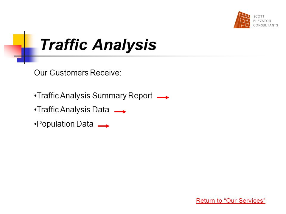Traffic Analysis Our Customers Receive: