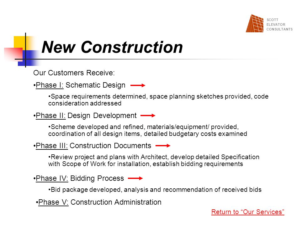 New Construction Our Customers Receive: Phase I: Schematic Design