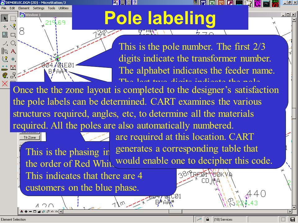 Pole labeling