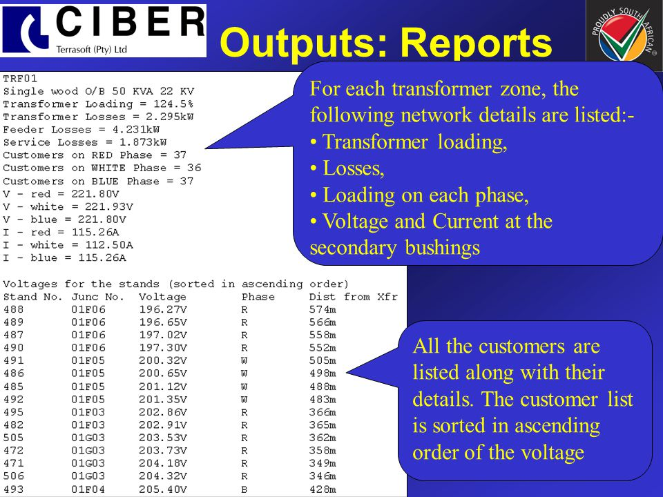 Outputs: Reports For each transformer zone, the following network details are listed:- Transformer loading,