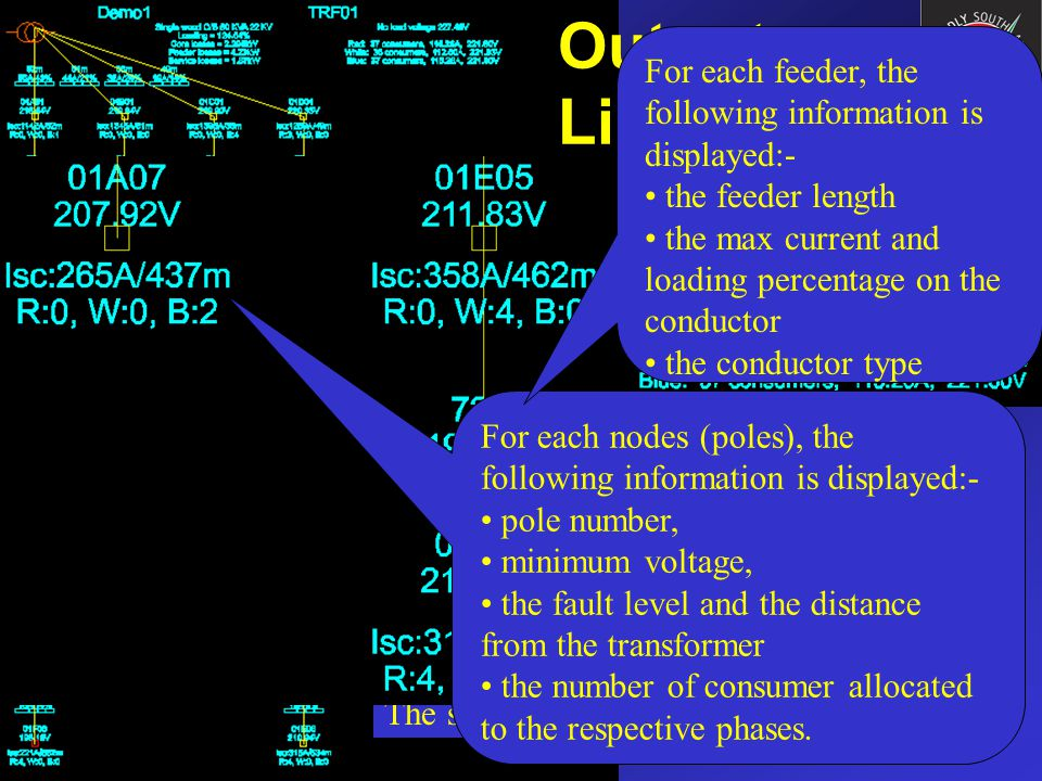 Outputs: Line Diagram For each feeder, the following information is displayed:- the feeder length.