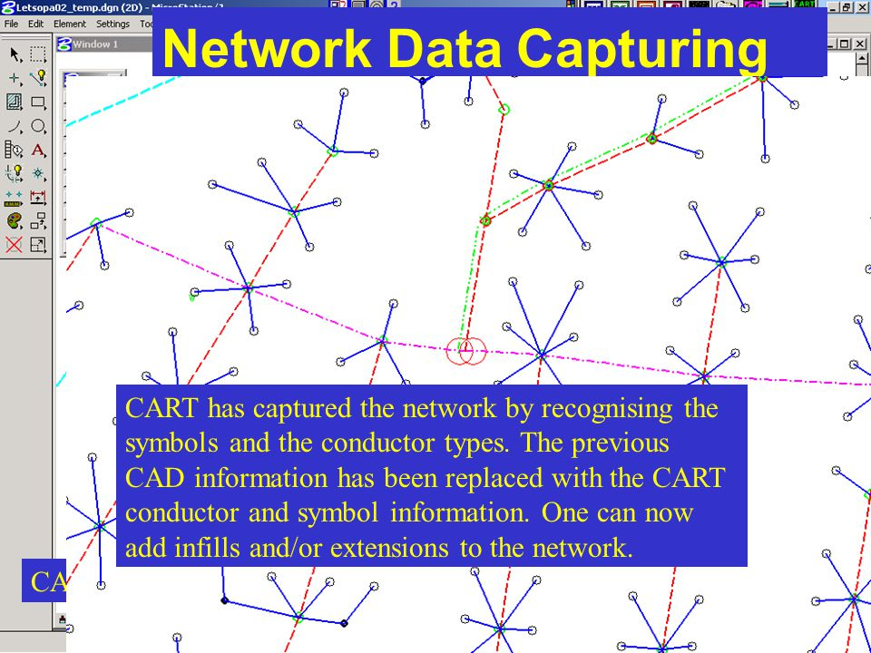 Network Data Capturing
