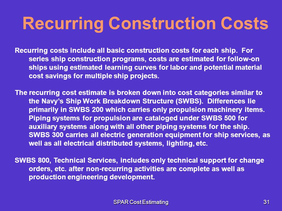 Recurring Construction Costs