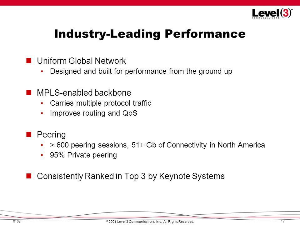 Industry-Leading Performance