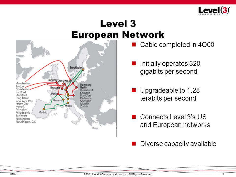 Level 3 European Network
