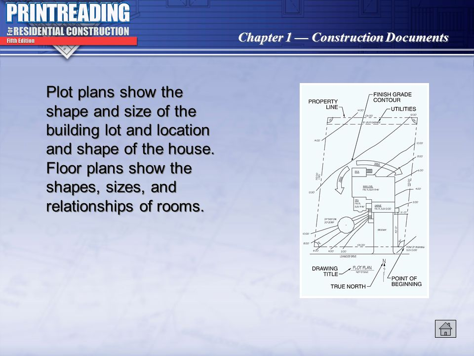 Plot plans show the shape and size of the building lot and location and shape of the house. Floor plans show the shapes, sizes, and relationships of rooms.