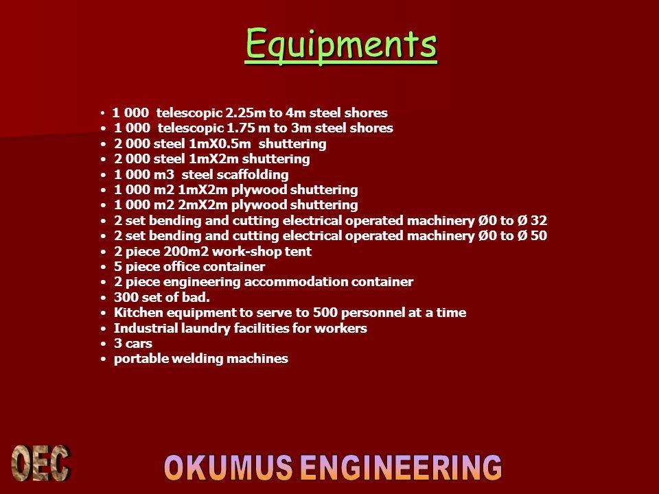 Equipments 1 000 telescopic 2.25m to 4m steel shores