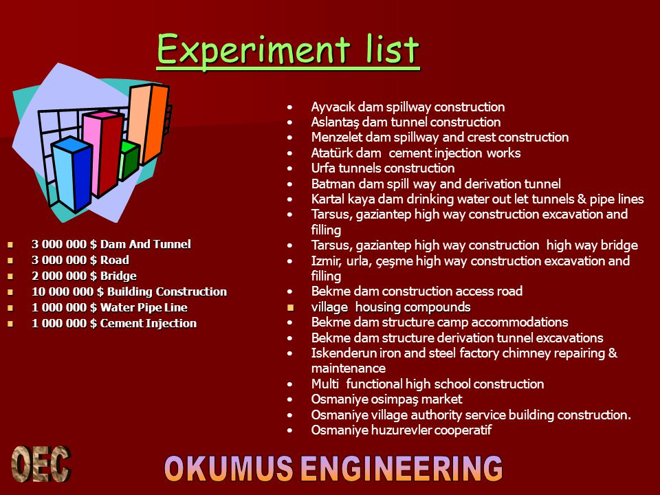 Experiment list Ayvacık dam spillway construction