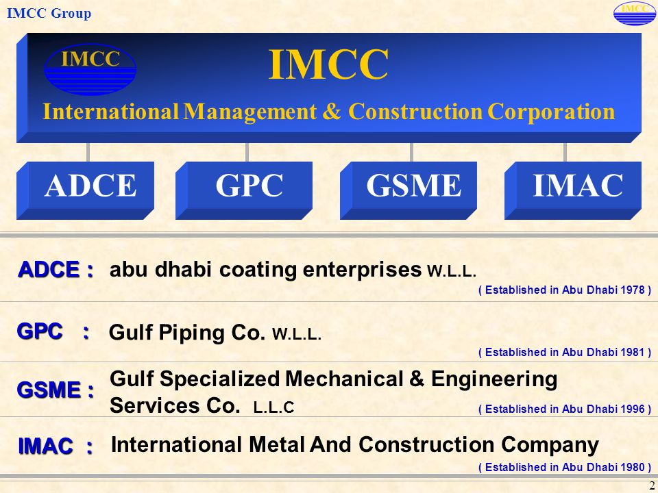 International Management & Construction Corporation