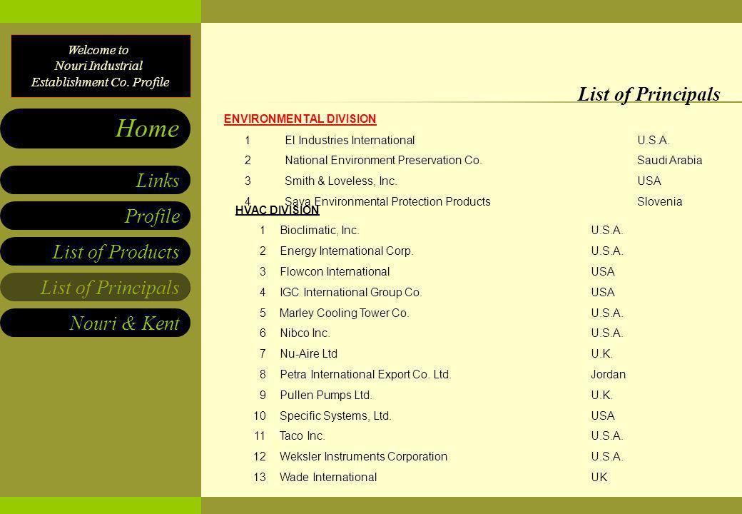 List of Principals ENVIRONMENTAL DIVISION 1