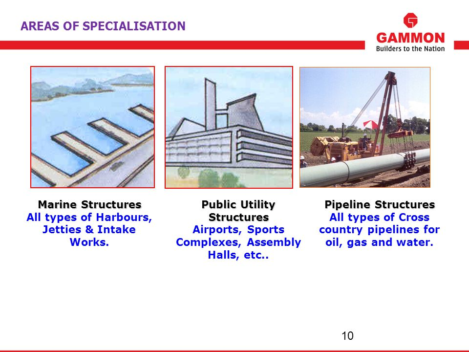 AREAS OF SPECIALISATION