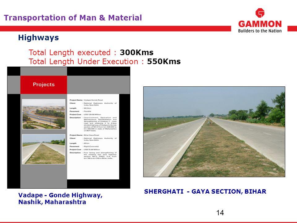 Transportation of Man & Material