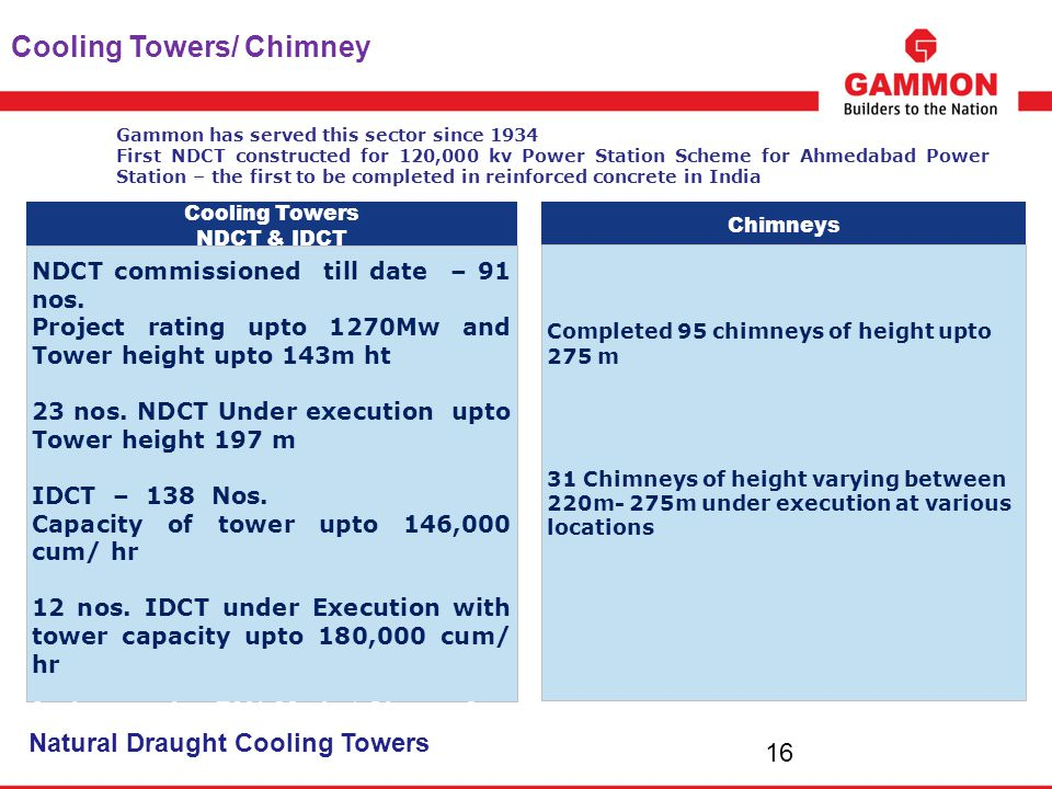 Cooling Towers/ Chimney