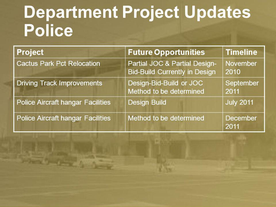 Department Project Updates Police