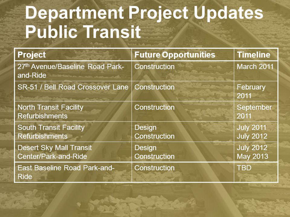 Department Project Updates Public Transit