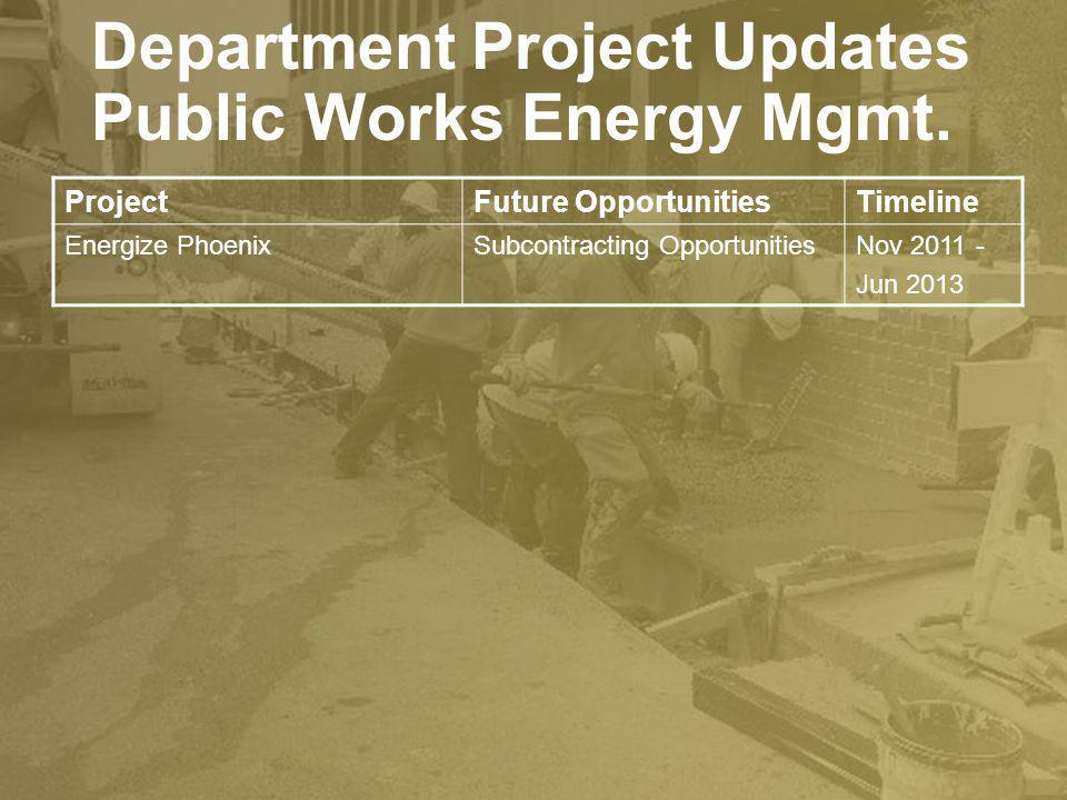 Department Project Updates Public Works Energy Mgmt.