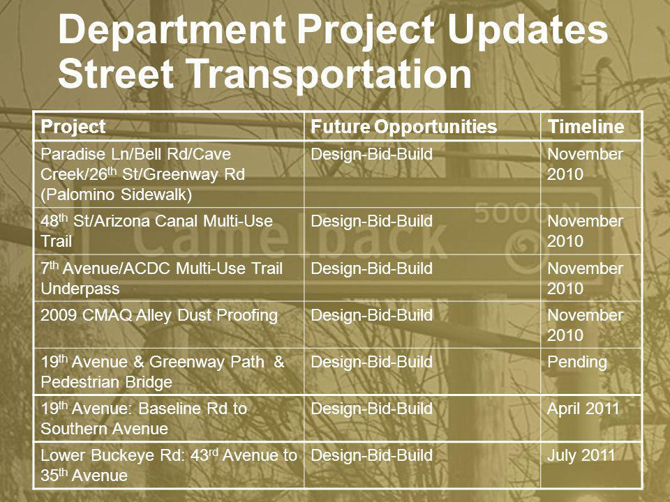 Department Project Updates Street Transportation