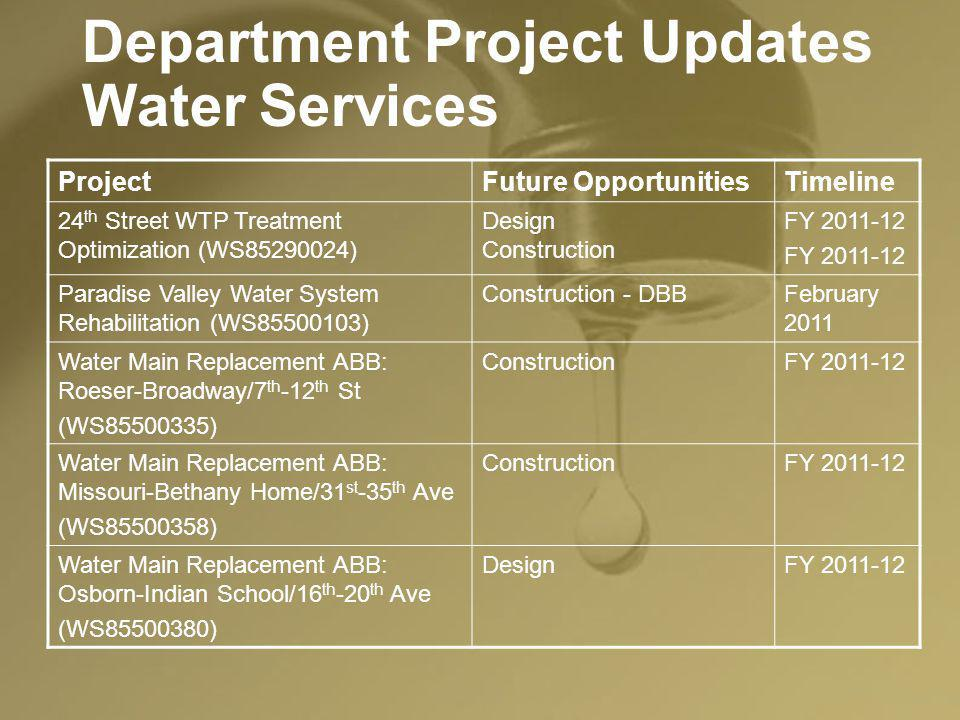 Department Project Updates Water Services