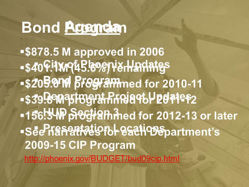 Agenda Bond Program $878.5 M approved in 2006