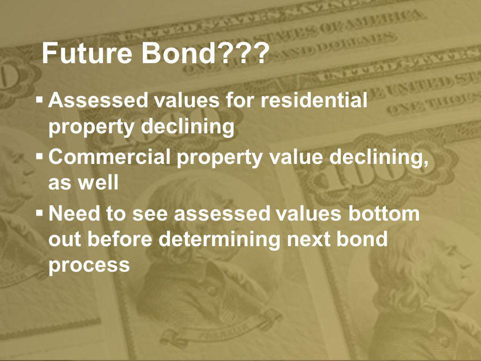Future Bond Assessed values for residential property declining