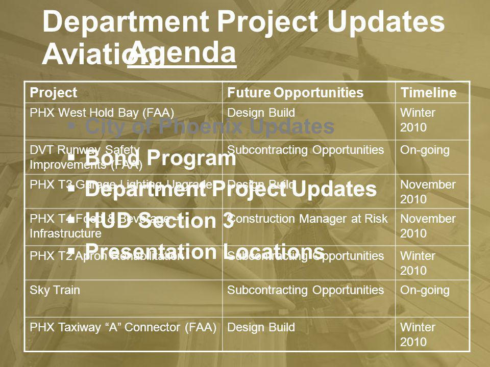 Department Project Updates Agenda Aviation