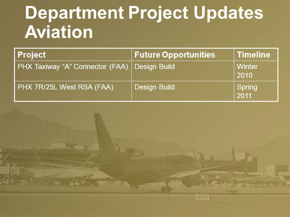 Department Project Updates Aviation