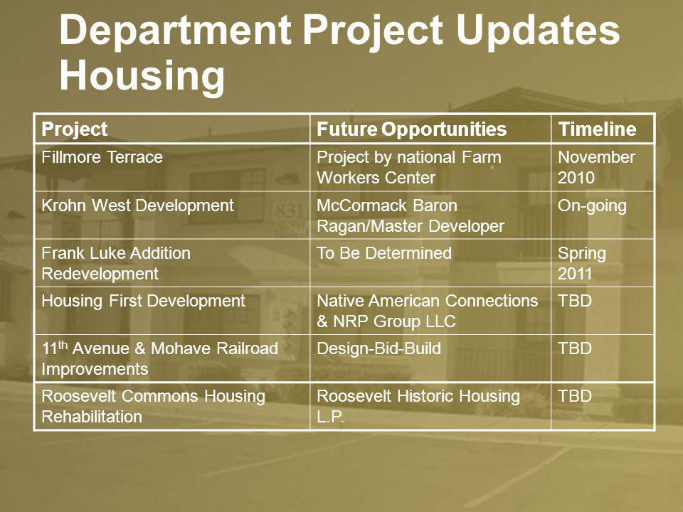 Department Project Updates Housing