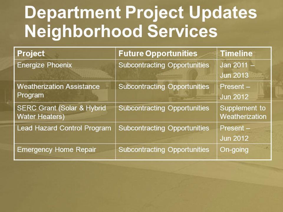 Department Project Updates Neighborhood Services