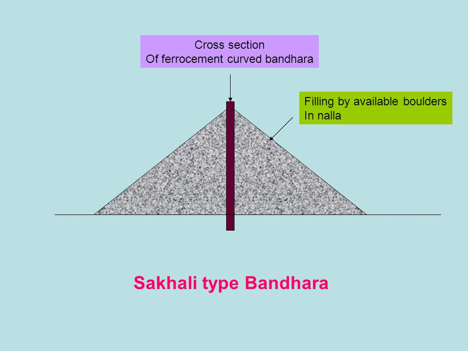 Of ferrocement curved bandhara