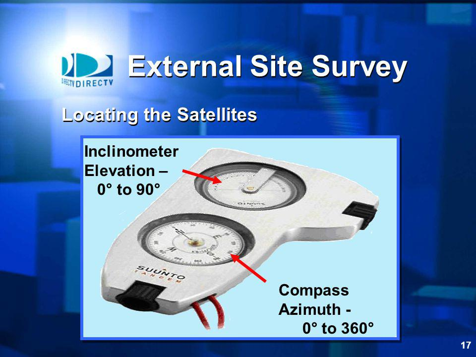 External Site Survey Locating the Satellites Inclinometer Elevation –