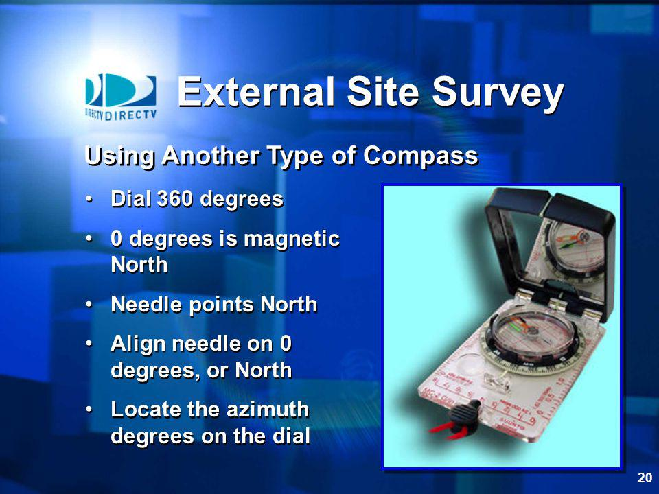 External Site Survey Using Another Type of Compass Dial 360 degrees