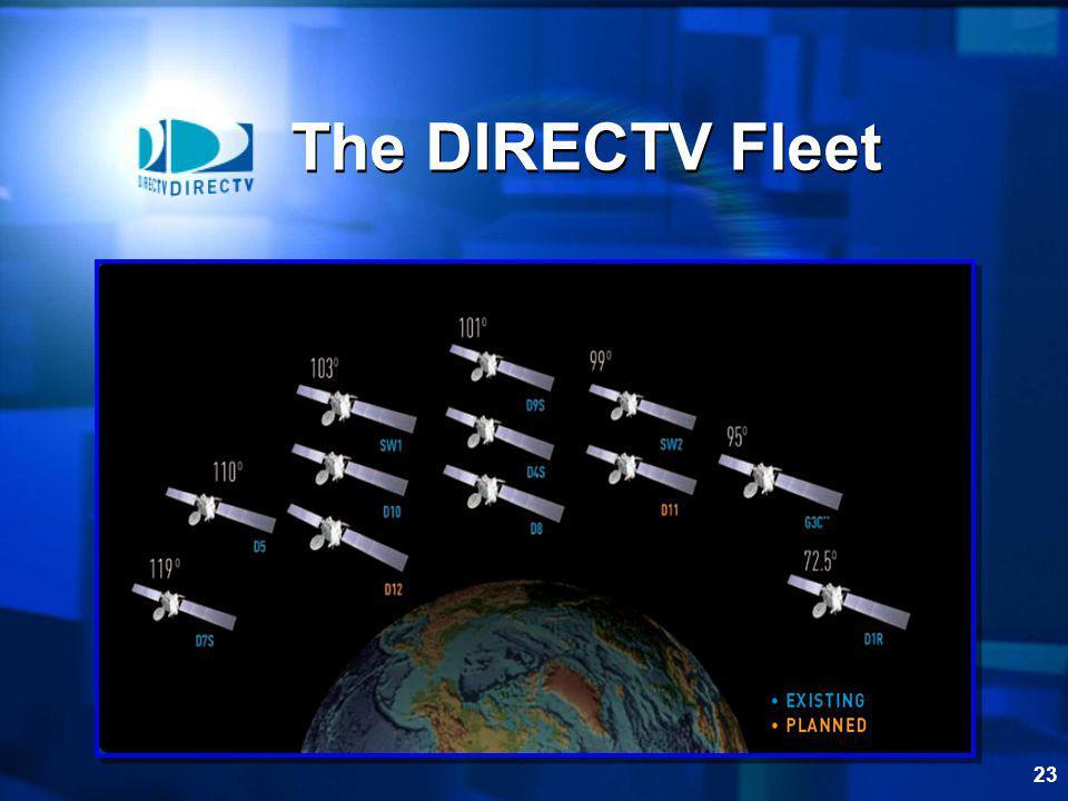 The DIRECTV Fleet