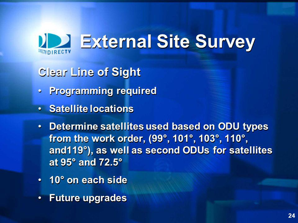 External Site Survey Clear Line of Sight Programming required