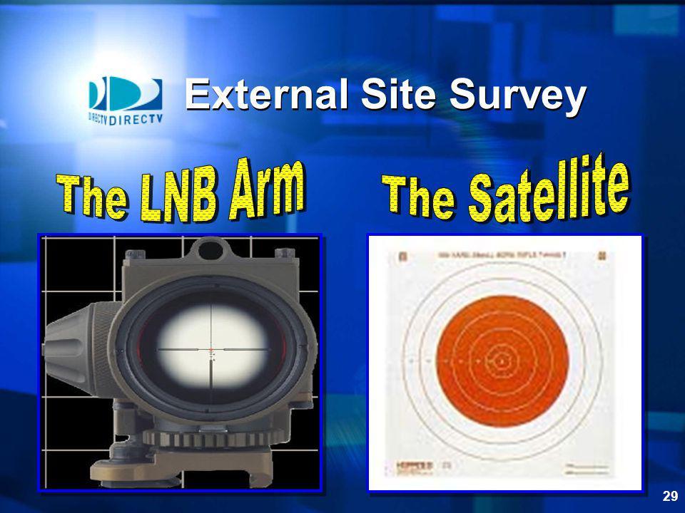 External Site Survey The LNB Arm The Satellite