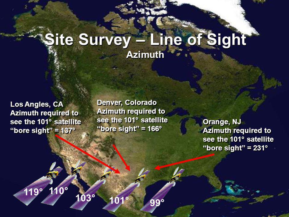 Site Survey – Line of Sight Azimuth