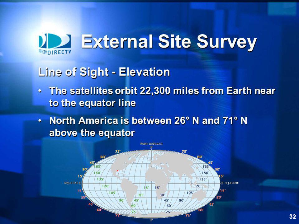 External Site Survey Line of Sight - Elevation
