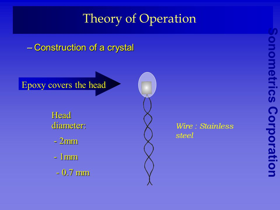 Theory of Operation Construction of a crystal Epoxy covers the head
