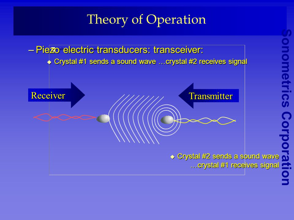 Theory of Operation Piezo electric transducers: transceiver: Receiver