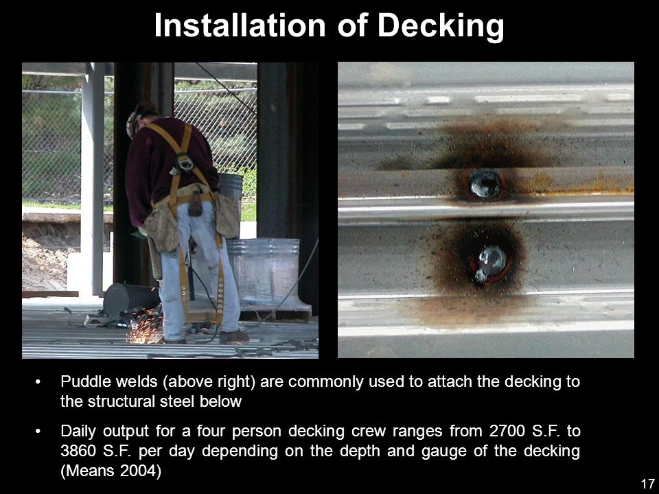 Installation of Decking