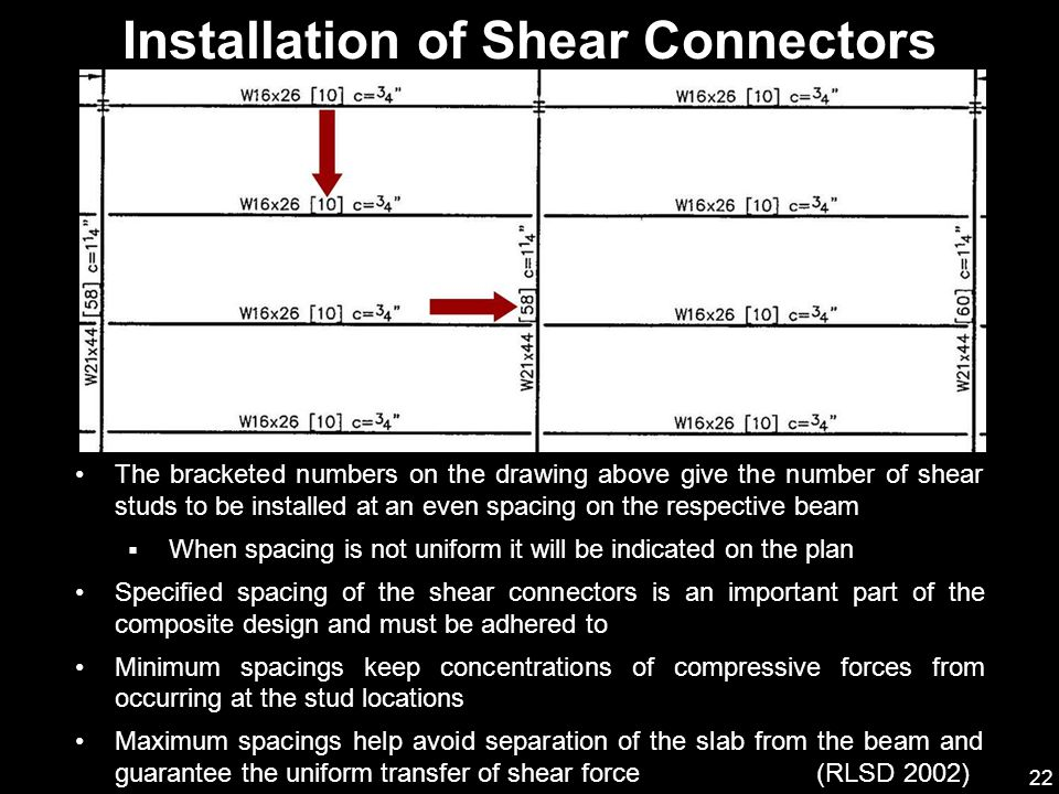 Installation of Shear Connectors