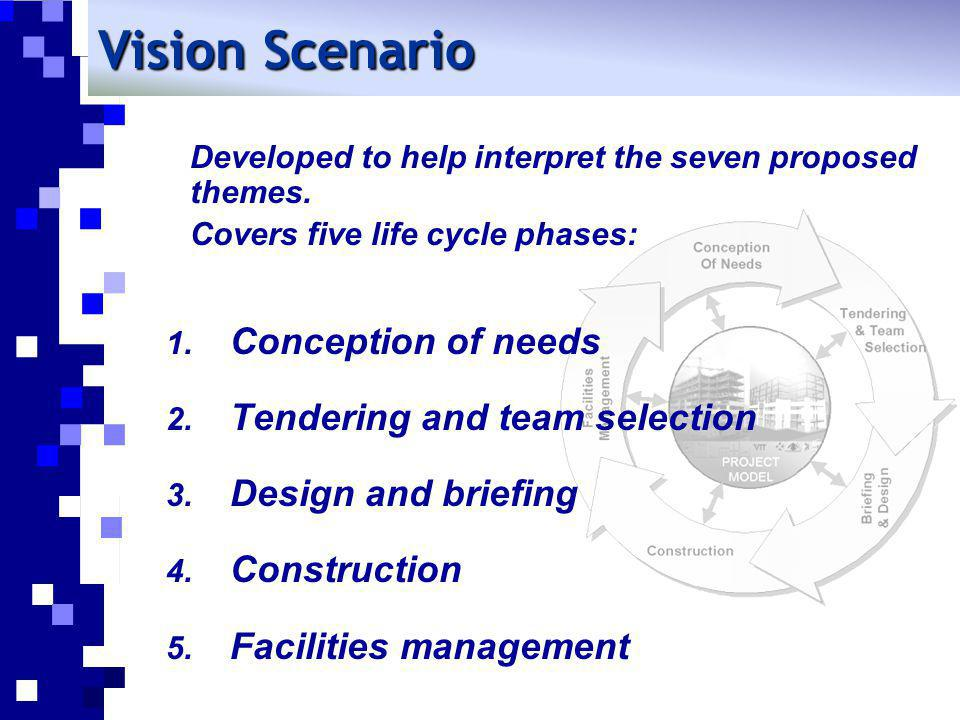 Vision Scenario Conception of needs Tendering and team selection