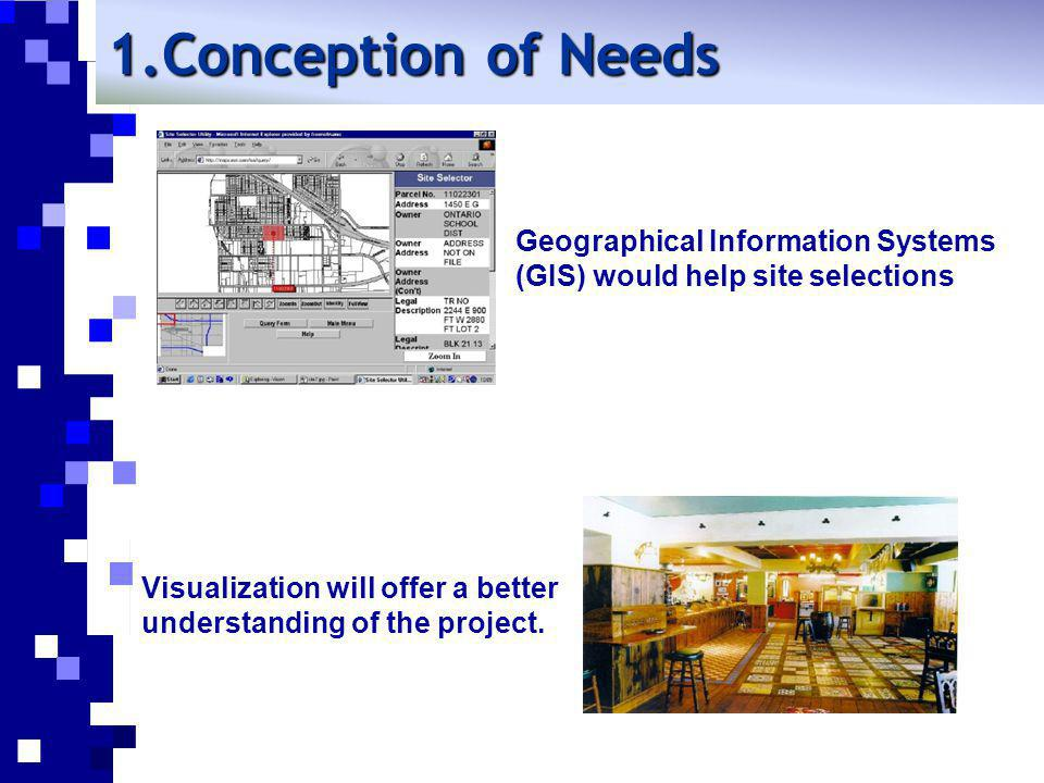 Conception of Needs Geographical Information Systems (GIS) would help site selections.