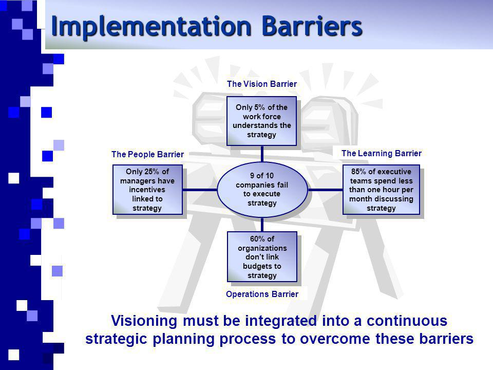 Six Barriers to Effective Planning