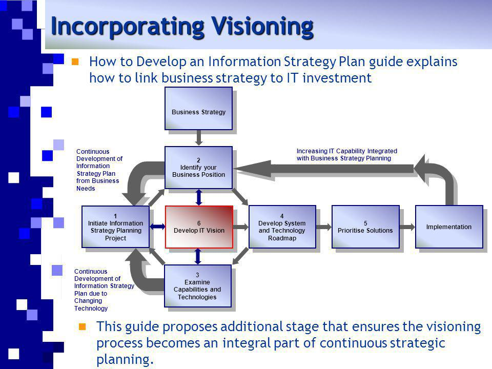 Incorporating Visioning