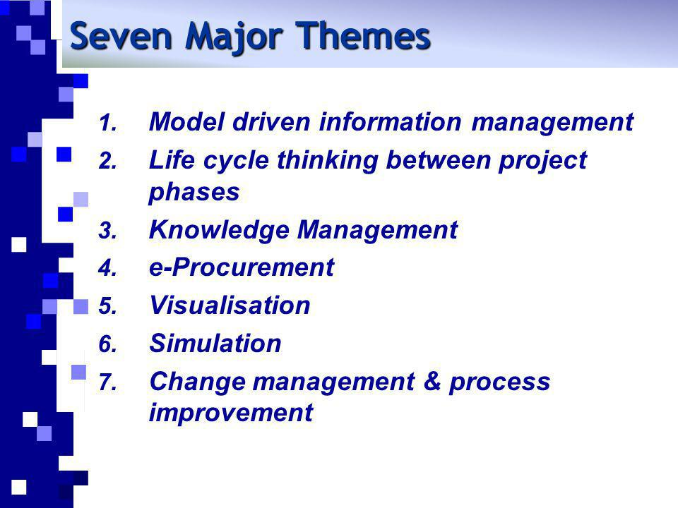 Seven Major Themes Model driven information management
