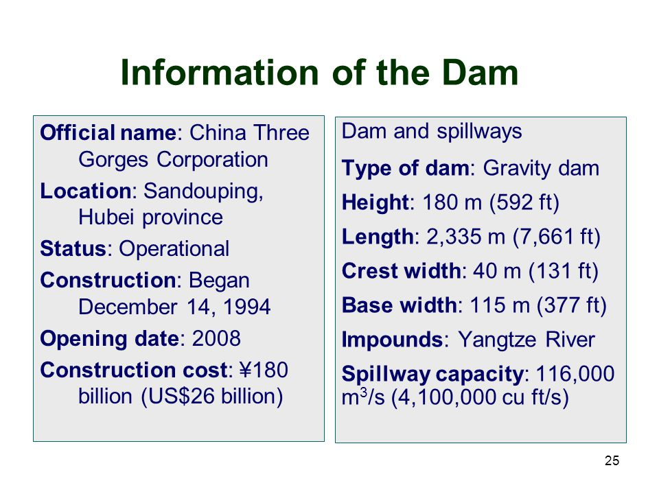 Information of the Dam Official name: China Three Gorges Corporation