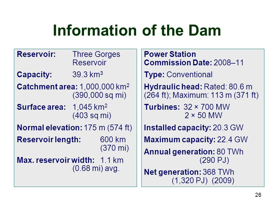 Information of the Dam Reservoir: Three Gorges Reservoir
