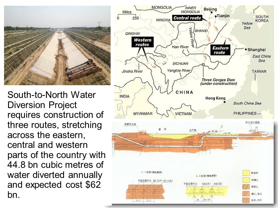 South-to-North Water Diversion Project requires construction of three routes, stretching across the eastern, central and western parts of the country with 44.8 bn cubic metres of water diverted annually and expected cost $62 bn.