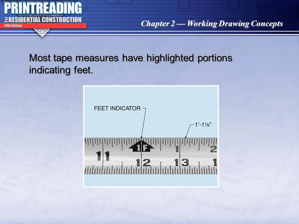 Most tape measures have highlighted portions indicating feet.
