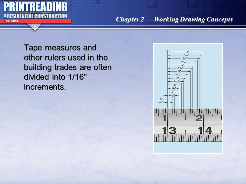 Tape measures and other rulers used in the building trades are often divided into 1/16 increments.